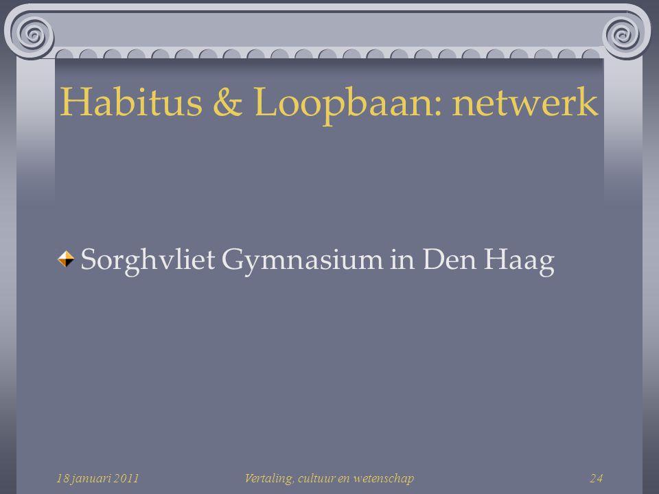 Habitus & Loopbaan: netwerk