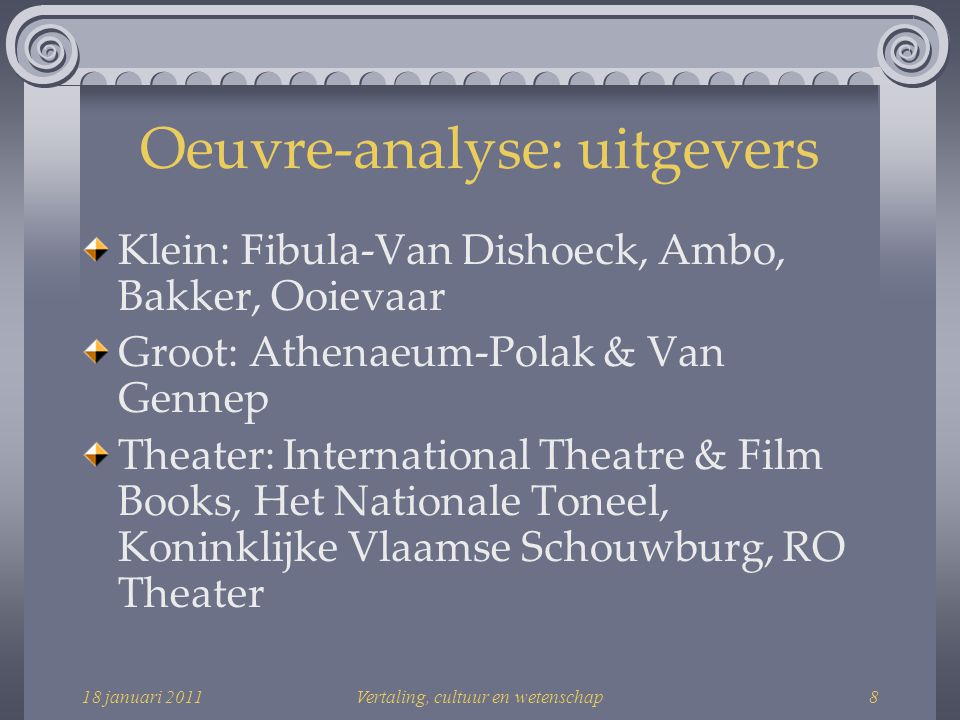 Oeuvre-analyse: uitgevers