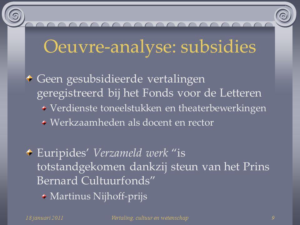 Oeuvre-analyse: subsidies