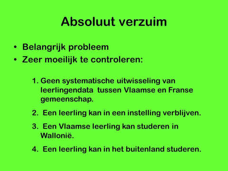 Absoluut verzuim Belangrijk probleem Zeer moeilijk te controleren: