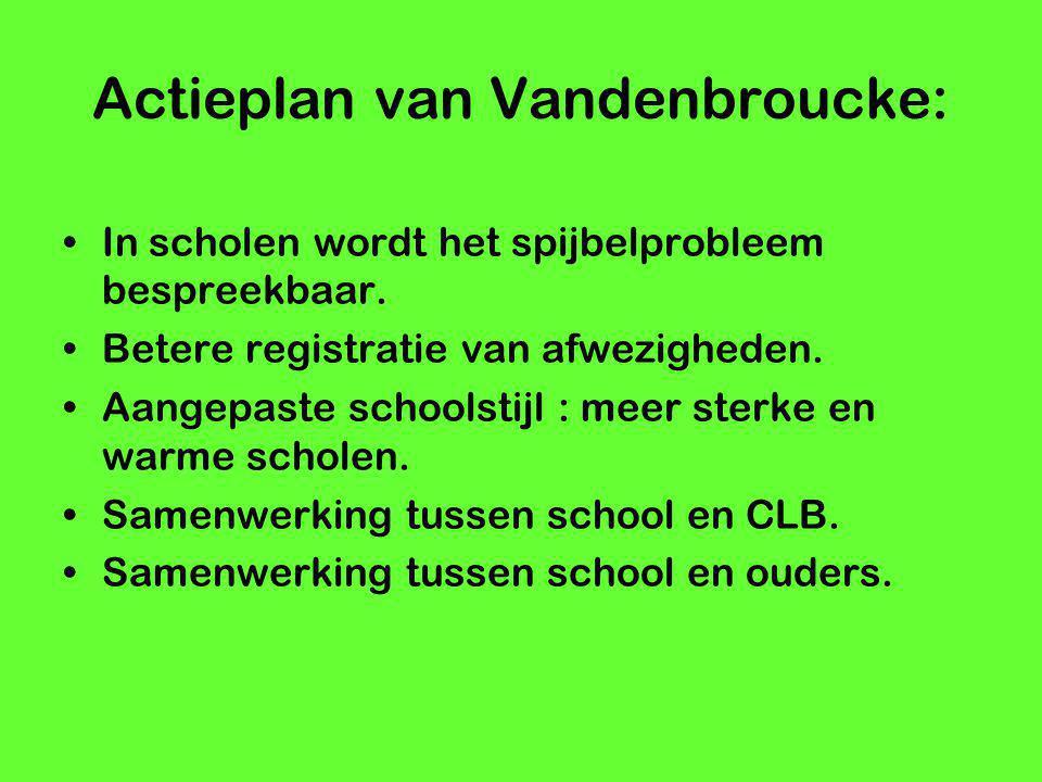 Actieplan van Vandenbroucke: