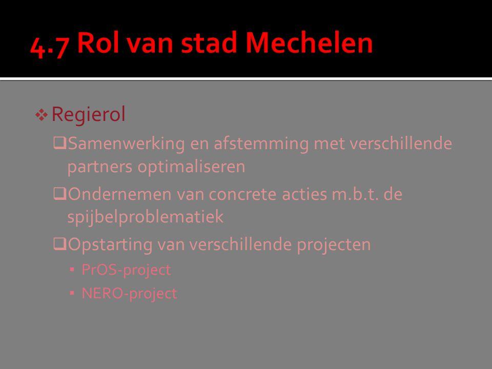 4.7 Rol van stad Mechelen Regierol