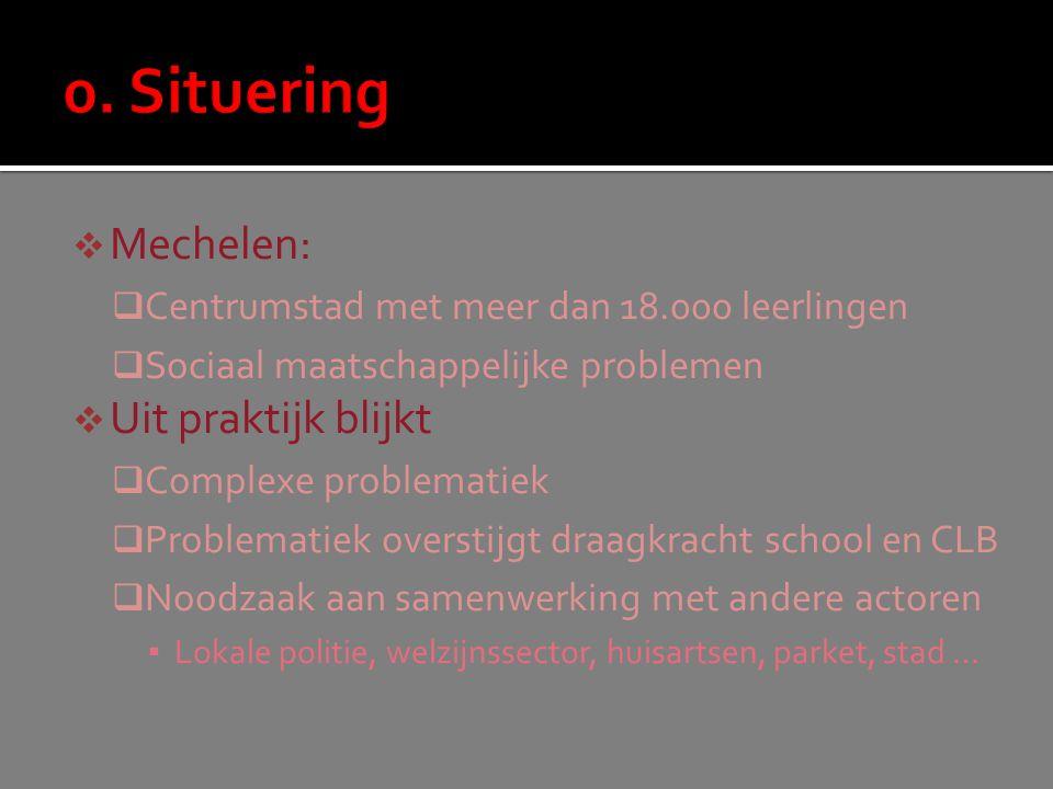 0. Situering Mechelen: Uit praktijk blijkt