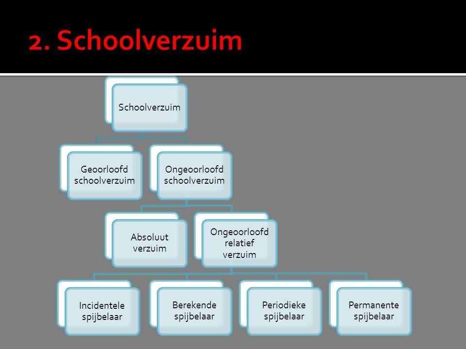 2. Schoolverzuim Schoolverzuim Geoorloofd schoolverzuim