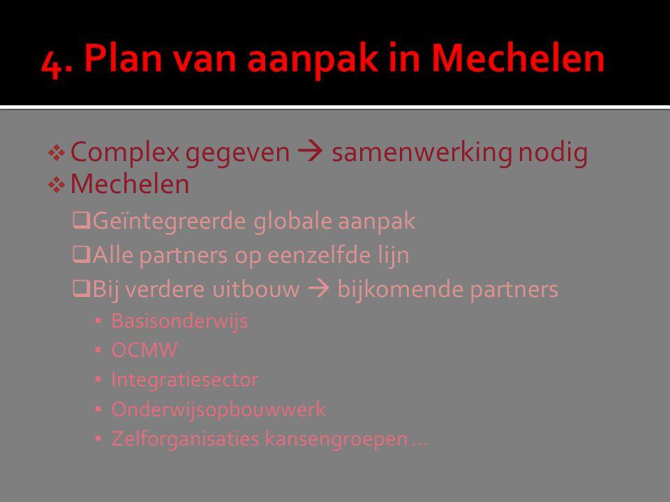 4. Plan van aanpak in Mechelen