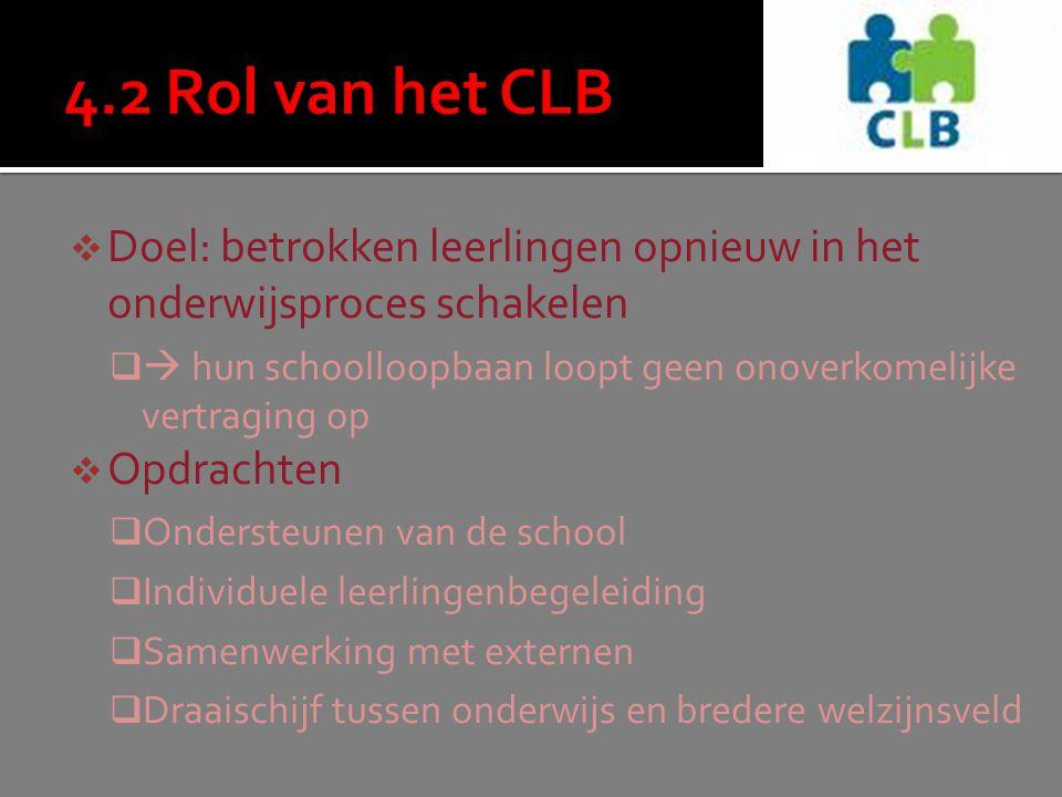 4.2 Rol van het CLB Doel: betrokken leerlingen opnieuw in het onderwijsproces schakelen.