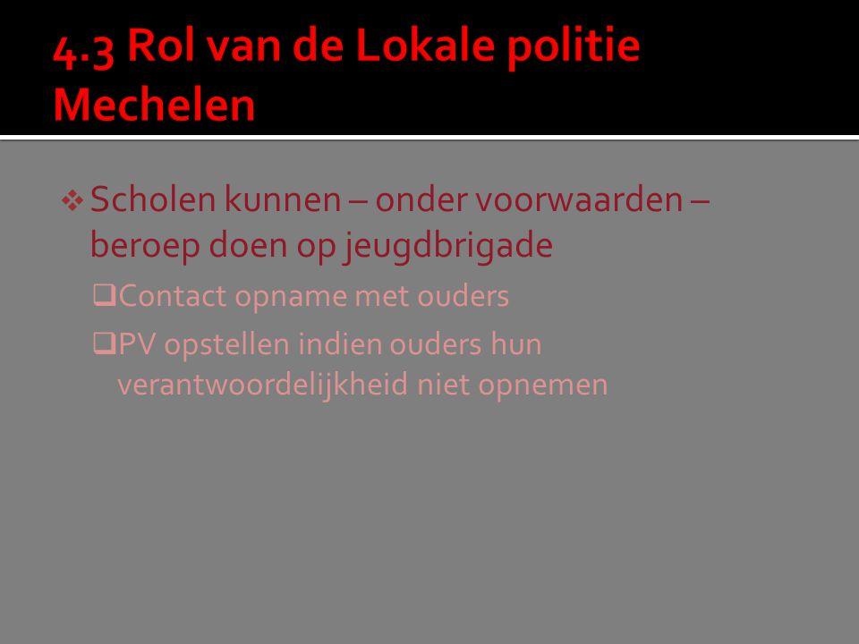 4.3 Rol van de Lokale politie Mechelen