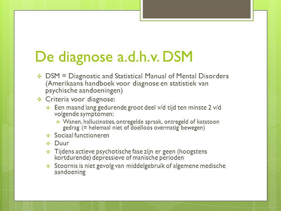 De diagnose a.d.h.v. DSM