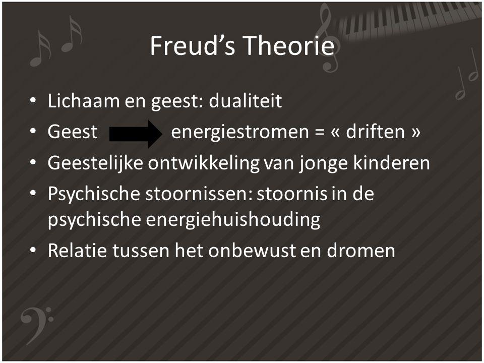 Freud's Theorie Lichaam en geest: dualiteit