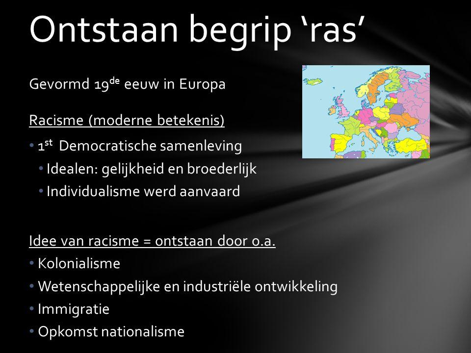 Ontstaan begrip 'ras' Gevormd 19de eeuw in Europa