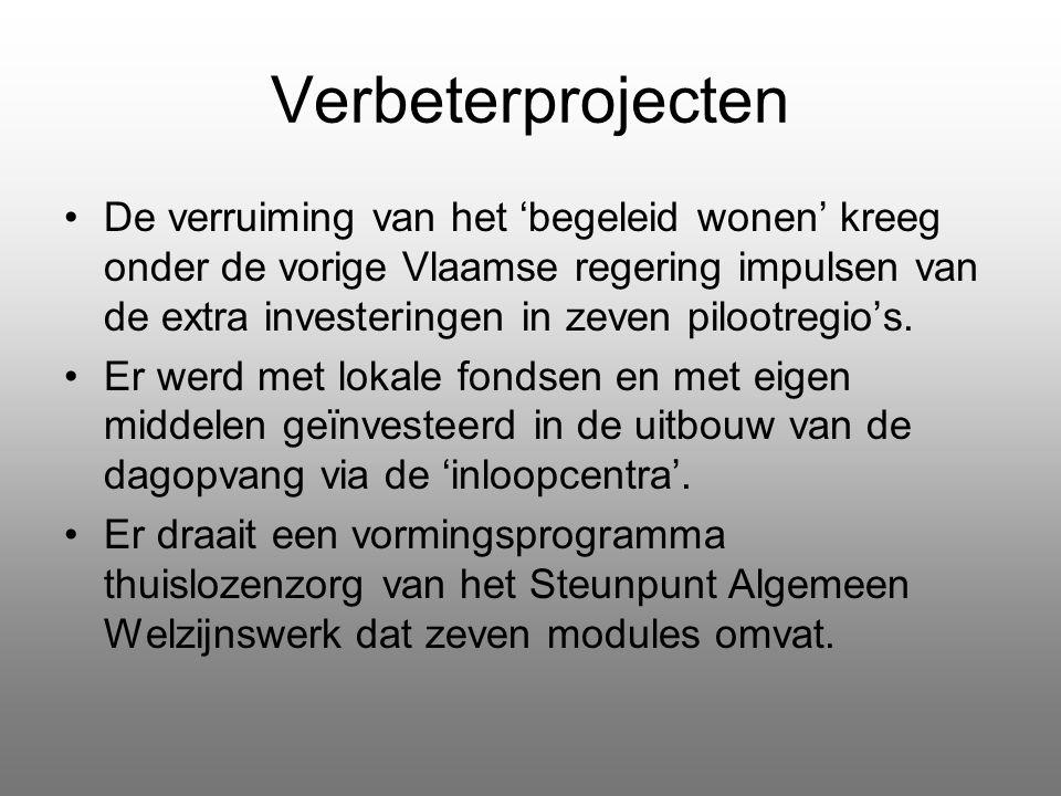 Verbeterprojecten