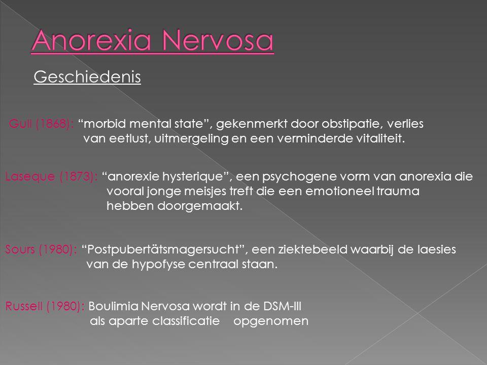 Anorexia Nervosa Geschiedenis