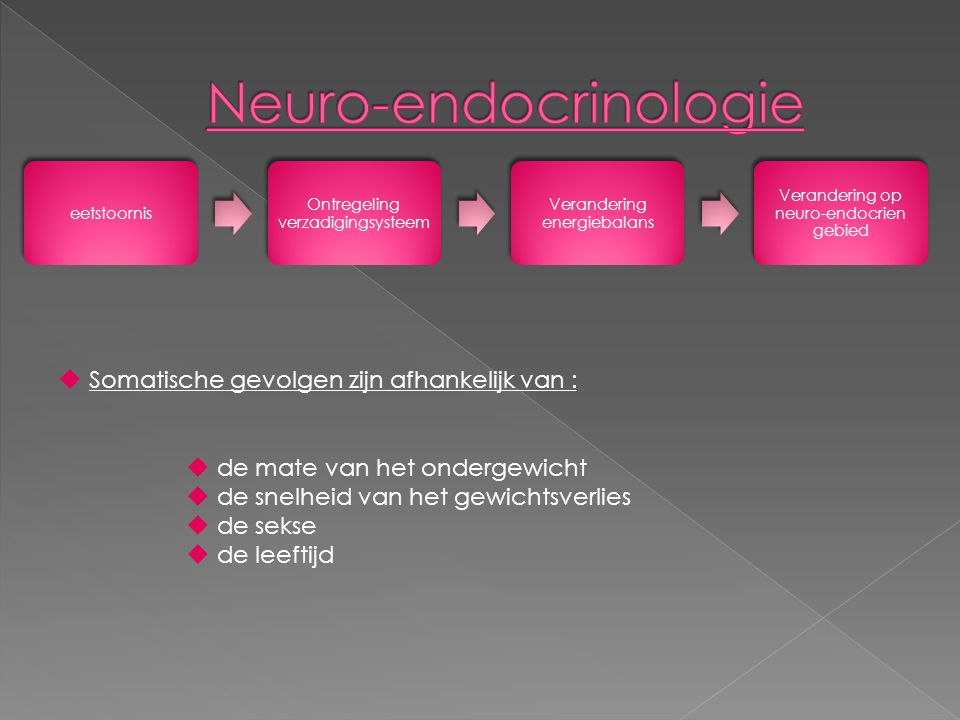 Neuro-endocrinologie