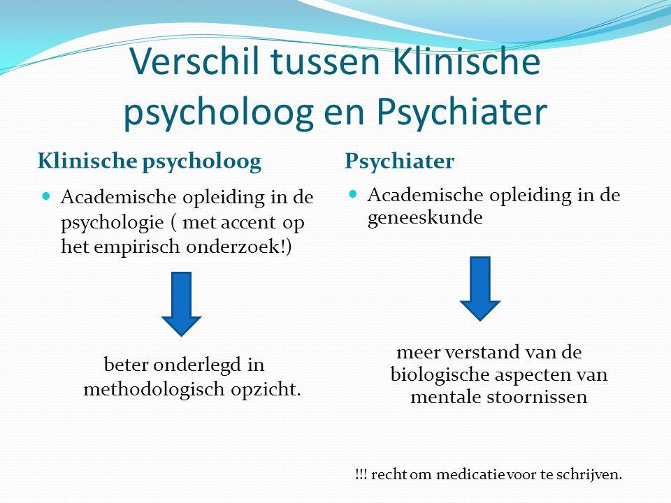 Verschil tussen Klinische psycholoog en Psychiater
