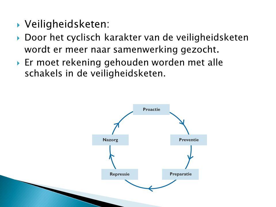 Veiligheidsketen: Door het cyclisch karakter van de veiligheidsketen wordt er meer naar samenwerking gezocht.