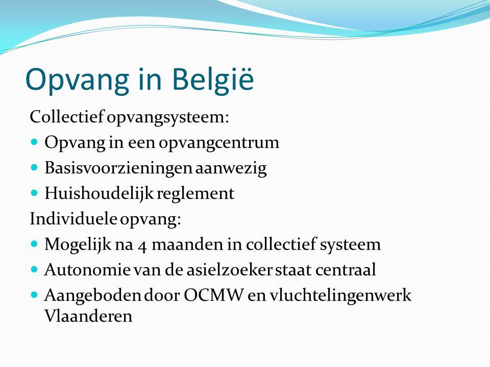 Opvang in België Collectief opvangsysteem: Opvang in een opvangcentrum