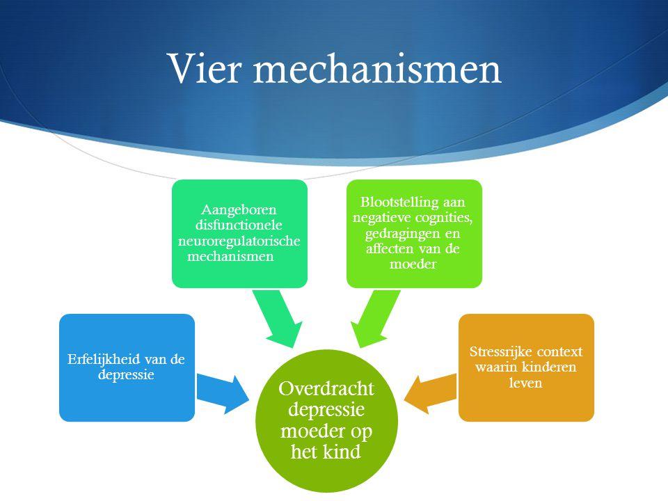 Vier mechanismen Overdracht depressie moeder op het kind