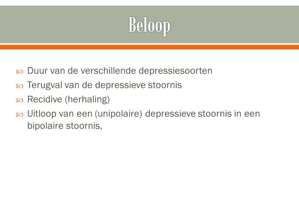 Beloop Duur van de verschillende depressiesoorten