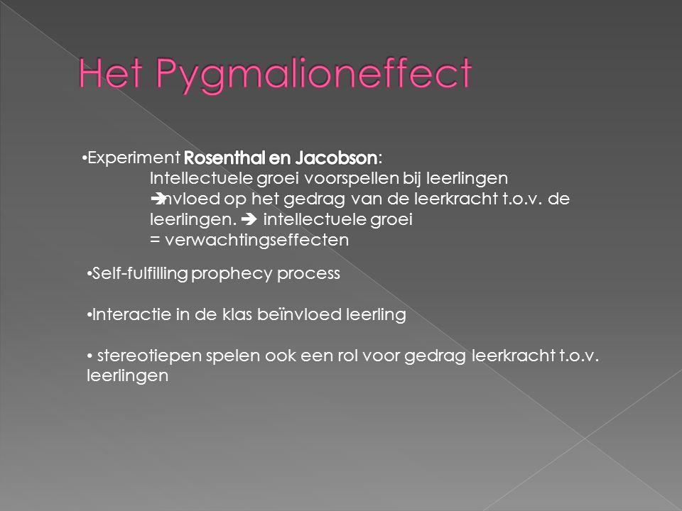 Het Pygmalioneffect Experiment Rosenthal en Jacobson: