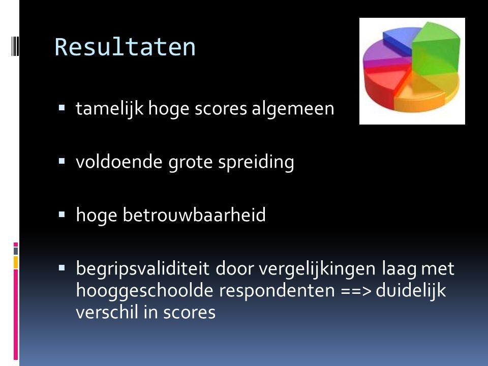 Resultaten tamelijk hoge scores algemeen voldoende grote spreiding