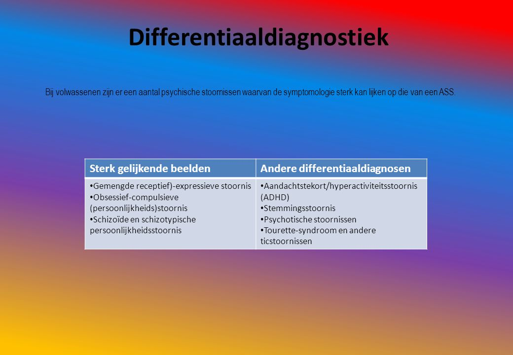 Differentiaaldiagnostiek