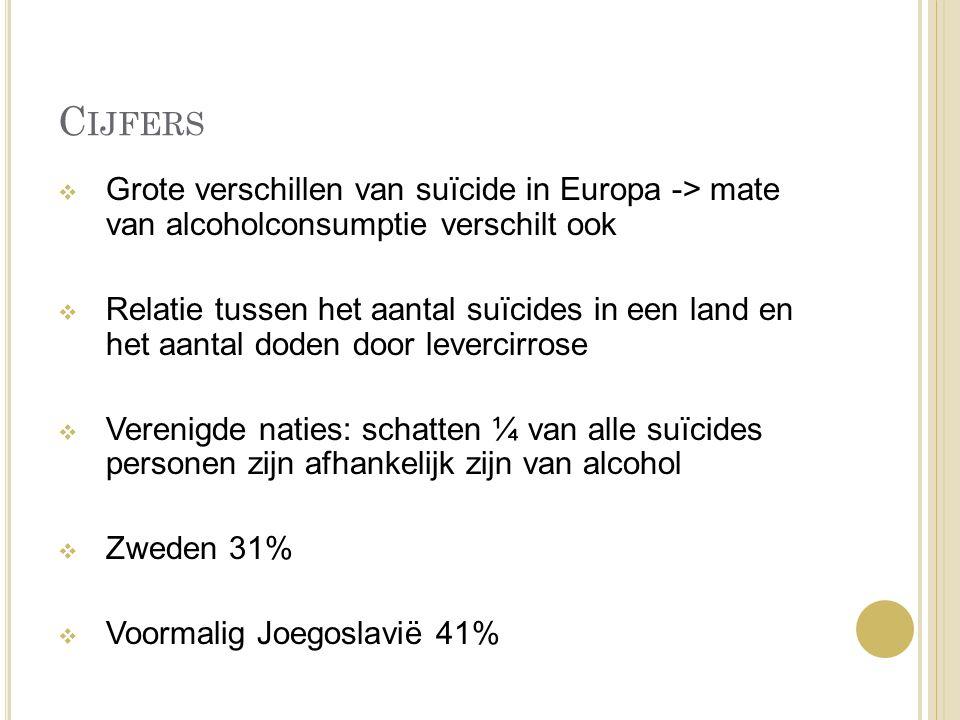 Cijfers Grote verschillen van suïcide in Europa -> mate van alcoholconsumptie verschilt ook.