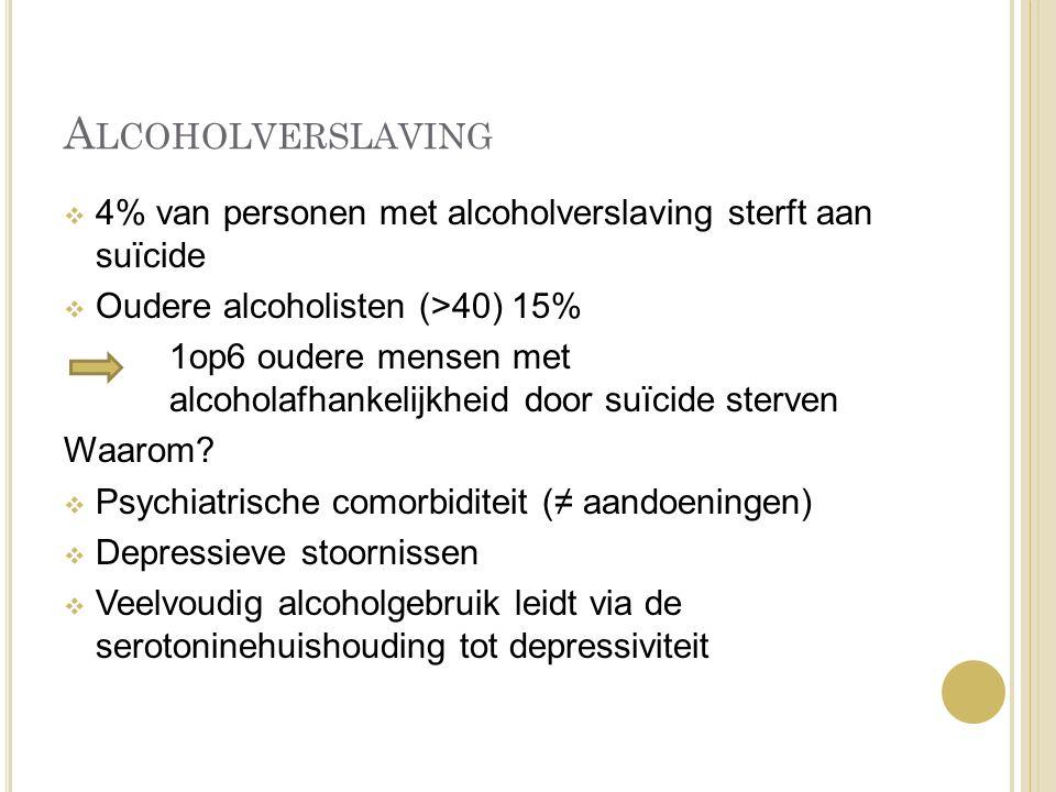 Alcoholverslaving 4% van personen met alcoholverslaving sterft aan suïcide. Oudere alcoholisten (>40) 15%