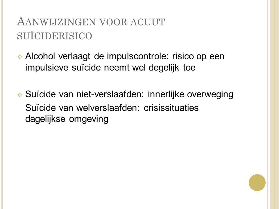 Aanwijzingen voor acuut suïciderisico