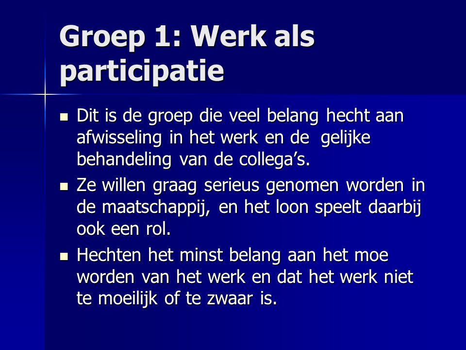 Groep 1: Werk als participatie
