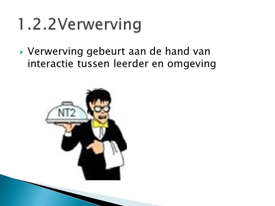 1.2.2Verwerving Verwerving gebeurt aan de hand van interactie tussen leerder en omgeving