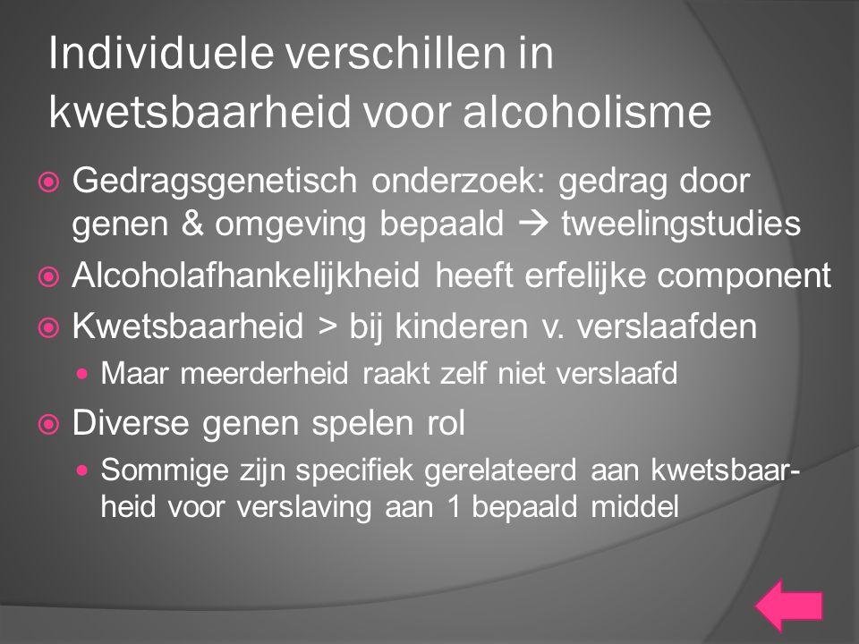 Individuele verschillen in kwetsbaarheid voor alcoholisme