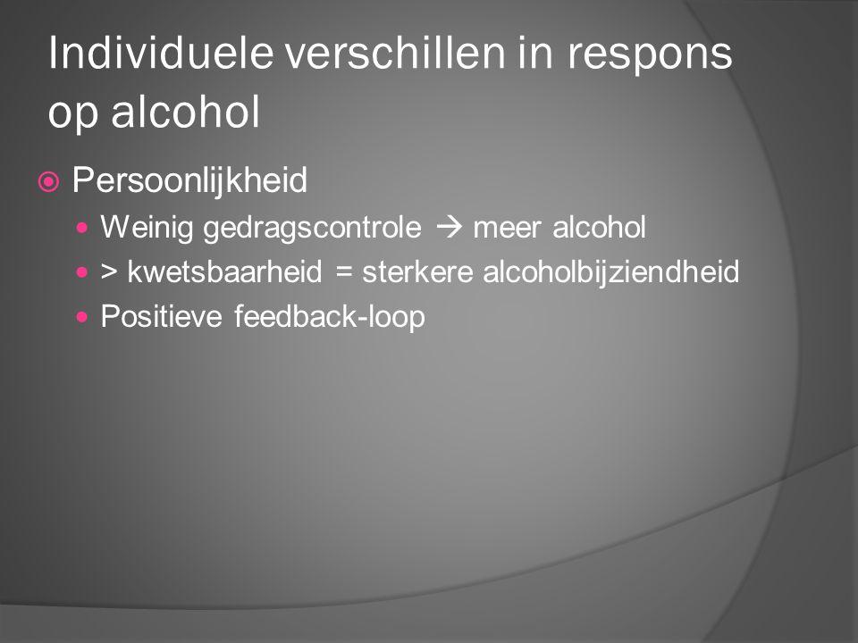 Individuele verschillen in respons op alcohol