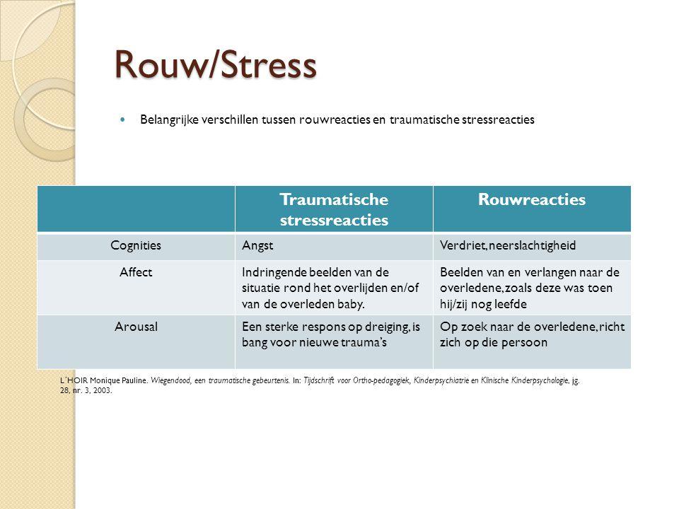Traumatische stressreacties