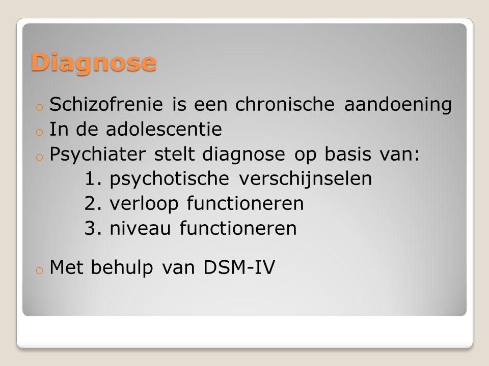 Diagnose Schizofrenie is een chronische aandoening In de adolescentie