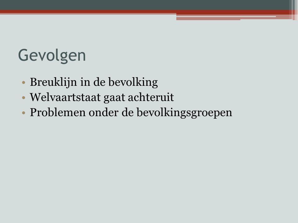 Gevolgen Breuklijn in de bevolking Welvaartstaat gaat achteruit