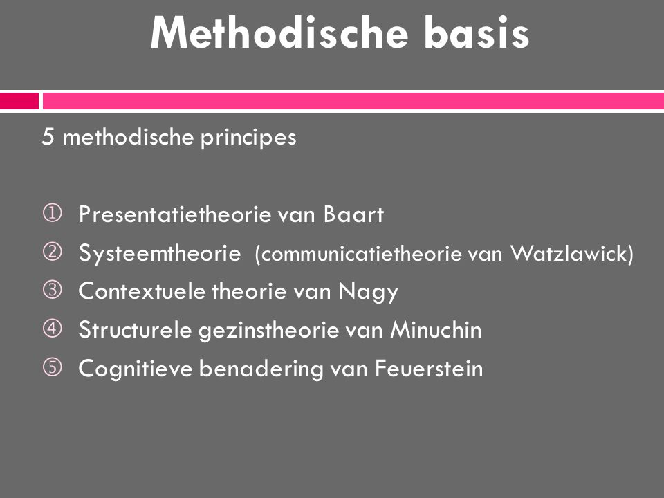 Methodische basis 5 methodische principes Presentatietheorie van Baart