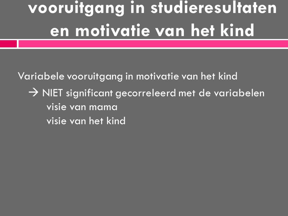 vooruitgang in studieresultaten en motivatie van het kind