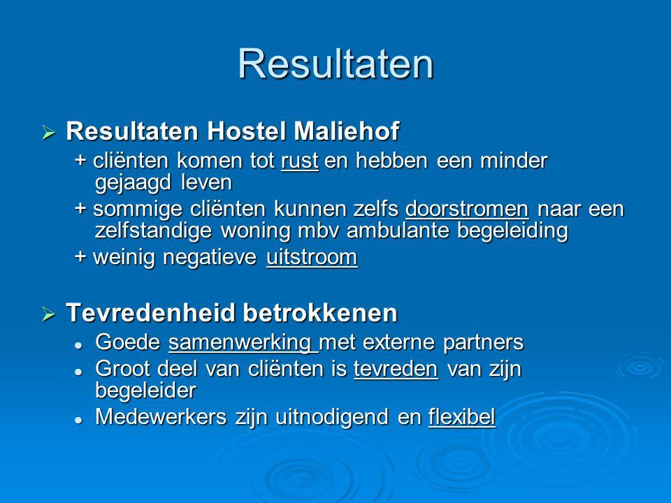 Resultaten Resultaten Hostel Maliehof Tevredenheid betrokkenen