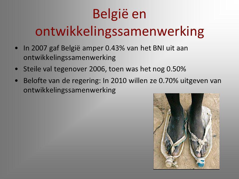 België en ontwikkelingssamenwerking