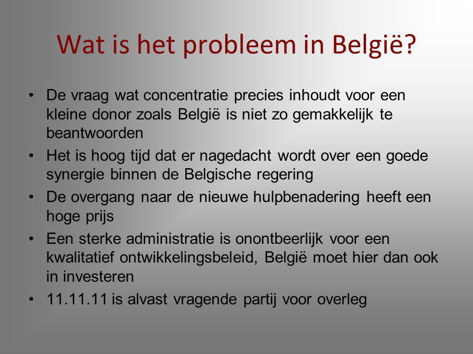 Wat is het probleem in België