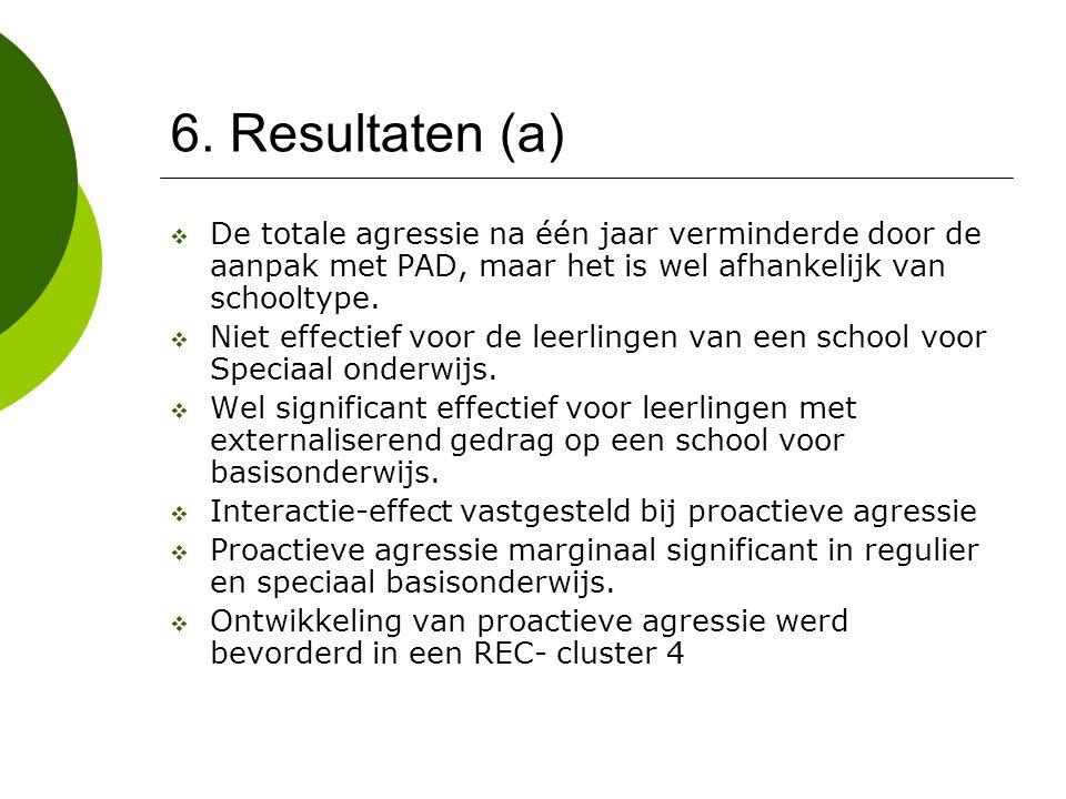 6. Resultaten (a) De totale agressie na één jaar verminderde door de aanpak met PAD, maar het is wel afhankelijk van schooltype.