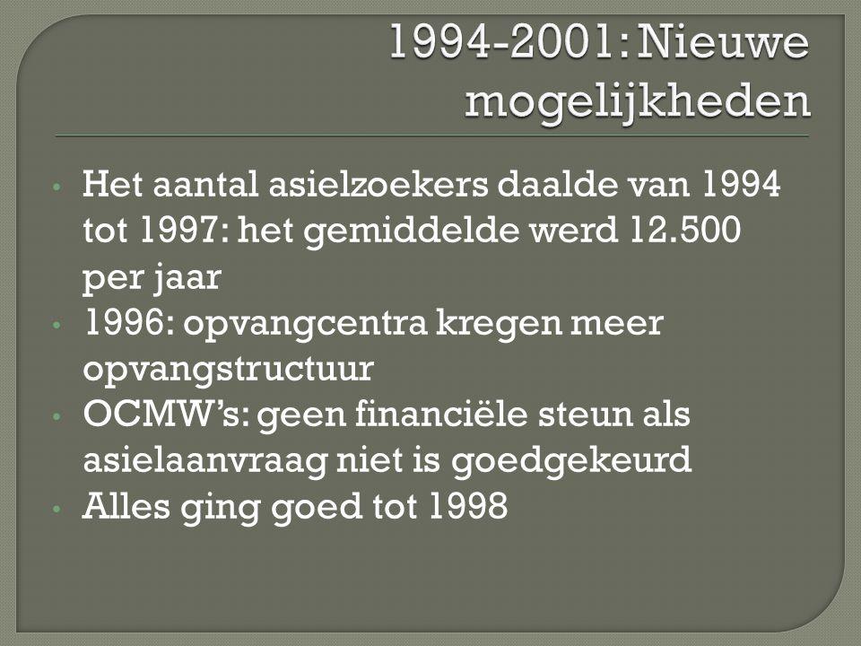 1994-2001: Nieuwe mogelijkheden