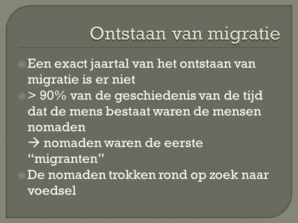 Ontstaan van migratie Een exact jaartal van het ontstaan van migratie is er niet.