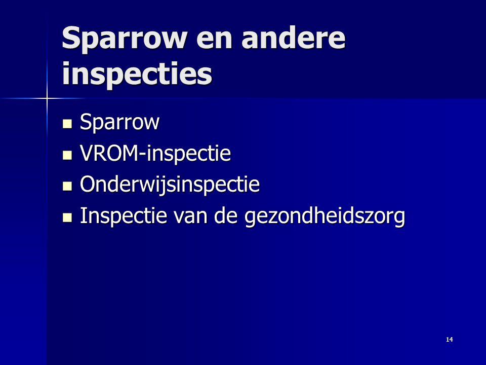 Sparrow en andere inspecties