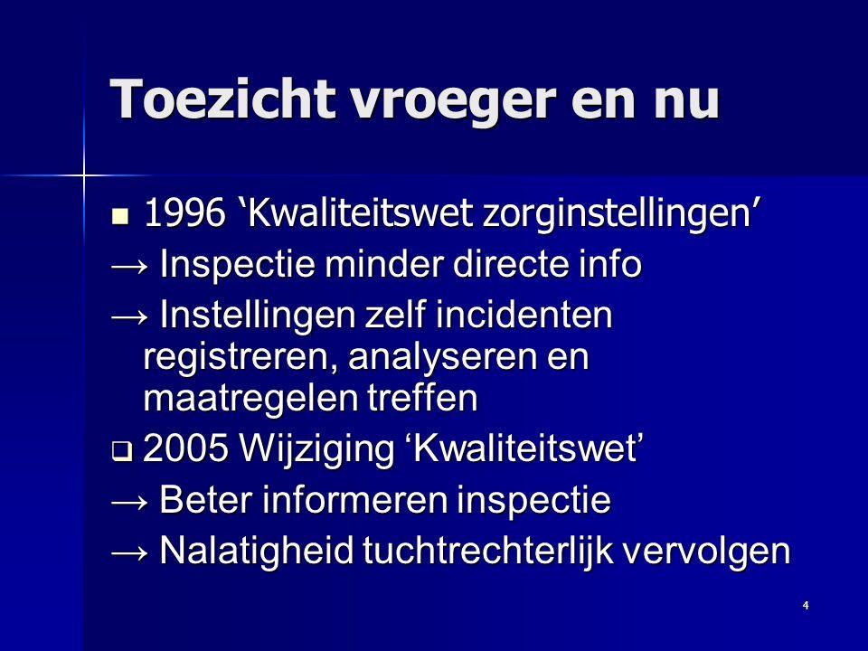 Toezicht vroeger en nu 1996 'Kwaliteitswet zorginstellingen'