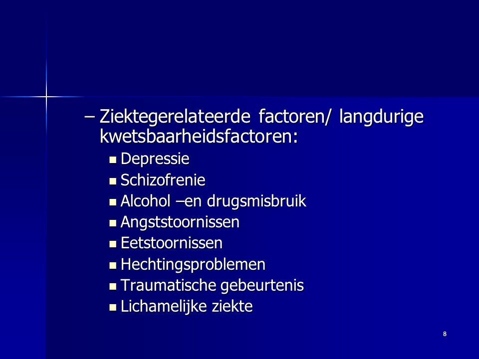 Ziektegerelateerde factoren/ langdurige kwetsbaarheidsfactoren: