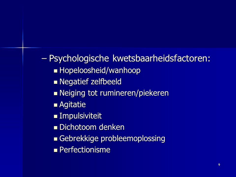 Psychologische kwetsbaarheidsfactoren: