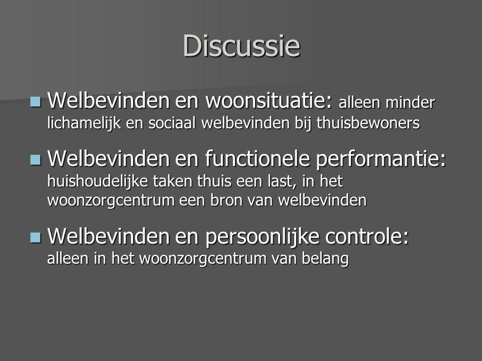 Discussie Welbevinden en woonsituatie: alleen minder lichamelijk en sociaal welbevinden bij thuisbewoners.