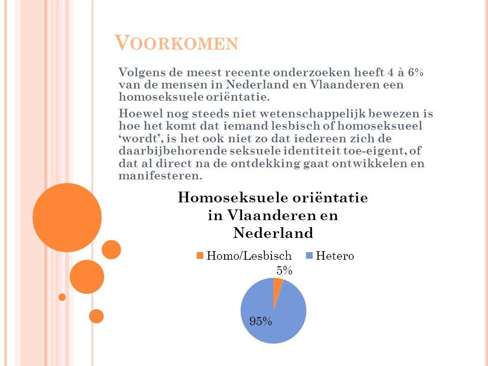 Voorkomen Volgens de meest recente onderzoeken heeft 4 à 6% van de mensen in Nederland en Vlaanderen een homoseksuele oriëntatie.