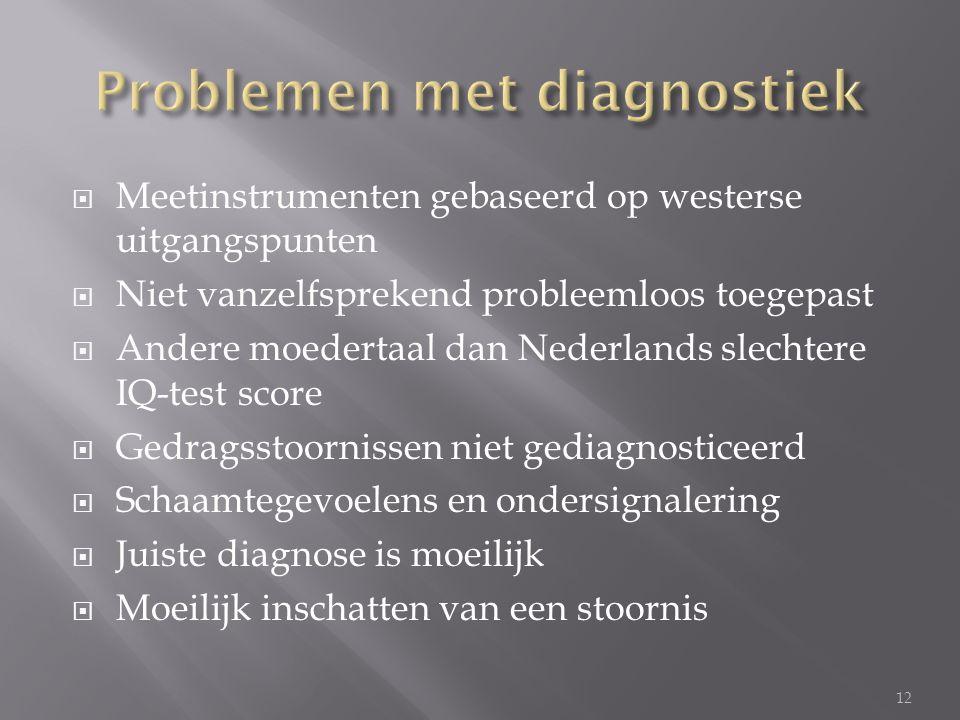 Problemen met diagnostiek